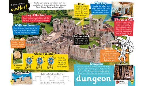 Learn About Medieval Castles